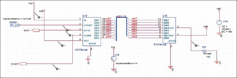 Структура системы цифровой обработки сигналов для изучения АЦП–ЦАП