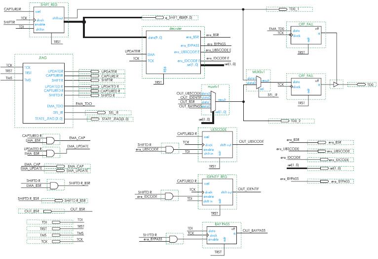 Электрическая схема JTAG-интерфейса