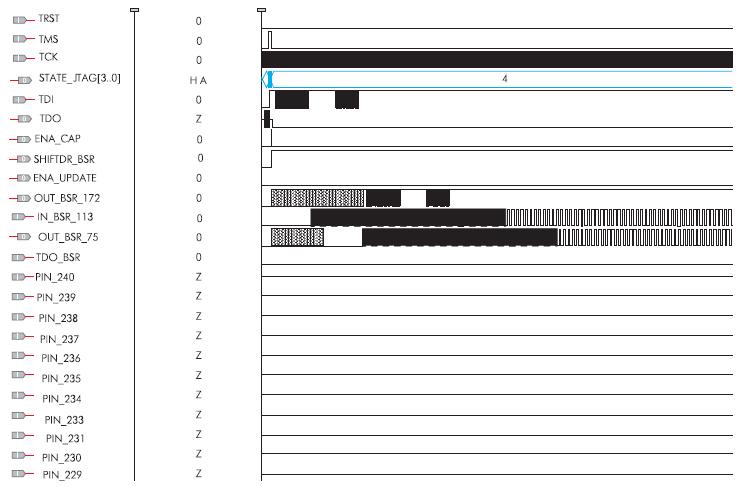 Временные диаграммы работы BSRрегистра (режим записи теста в ПЛИС FLEX10K)