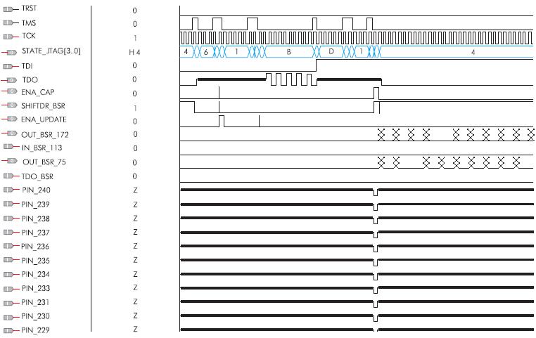 Режим считывания информации из ПЛИС FLEX10K в BSR-регистр