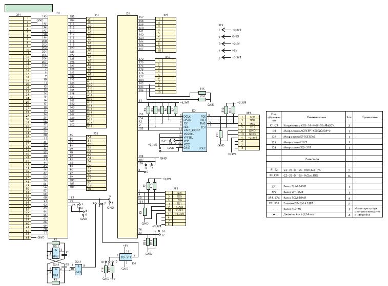 Электрическая схема ПЛИС ACEX1K