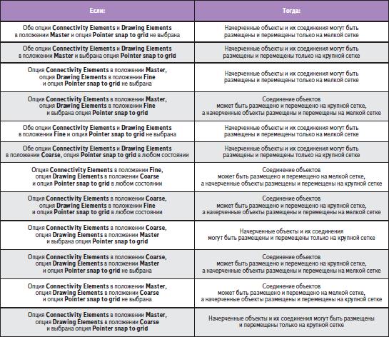 Варианты использования показанных на рис.12 опций