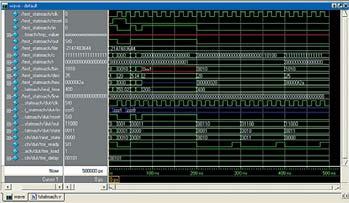 Наблюдаемые сигналы для модулей test_statmach и dut в окне Wave