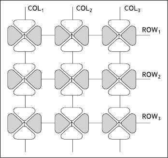 Рис. 5. Матричная клавиатура CapSense