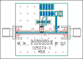 Оценочная плата HMC414MS8G