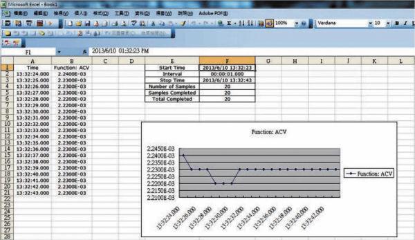 Пример окна управляющей программы (таблица/график)