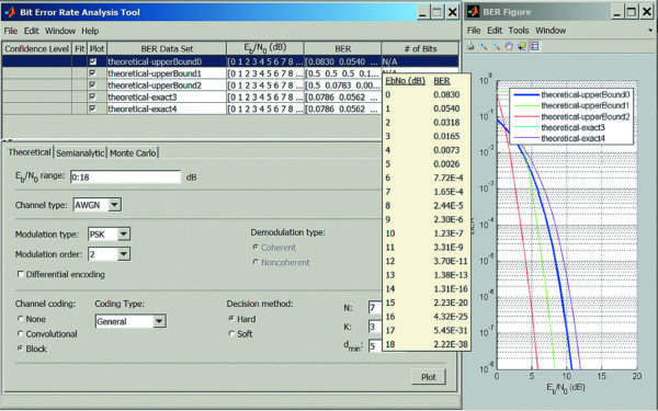 GUI окно анализатора ошибок Bit Error Rate Analysis Tool