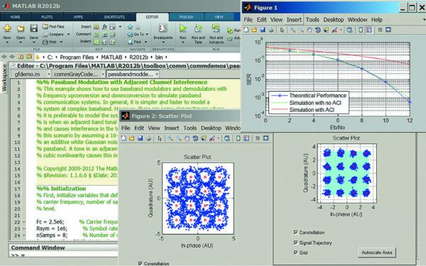 Графическая иллюстрация средствами MATLAB ошибок и динамических звездных диаграмм