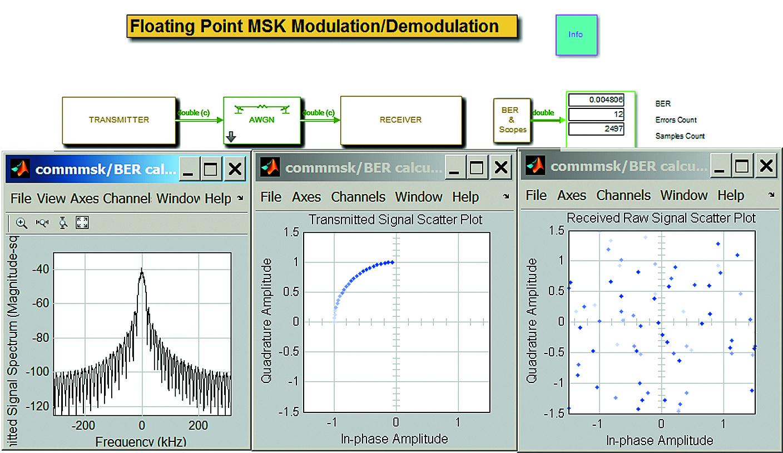 Диаграмма со спектром сигнала и сложными звездными диаграммами