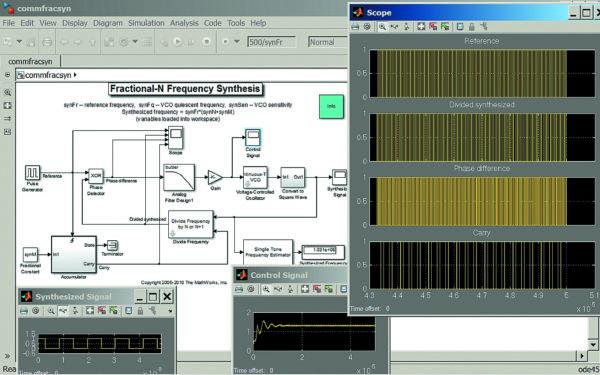 Диаграмма модели цифрового синтезатора частоты