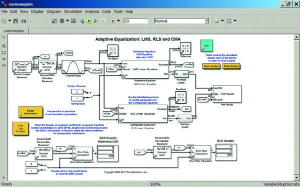 Диаграмма модели адаптивного эквалайзера LMS, RLS и CMA