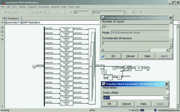 Диаграмма модели многотонового модулятора системы ADSL
