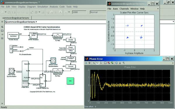 Диаграмма моделирования синхронизации