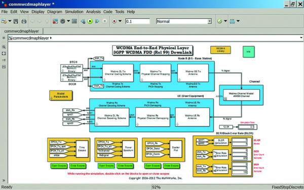 Анализ WDCMA на уровне физического слоя