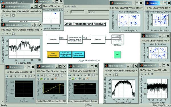 Диаграмма модели коммуникационной системы QPSK