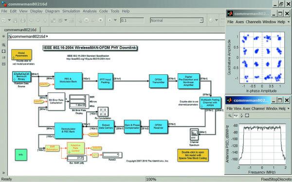 Диаграмма модели IEEE 802.16 2004