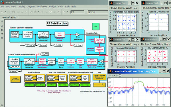 Диаграмма модели спутниковой системы связи