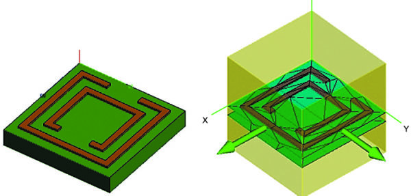 Ячейка периодической частотно-избирательной поверхности в программе FEKO