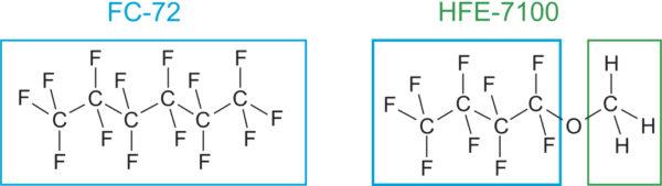 Сравнение формул жидкостей Fluorinert и Novec