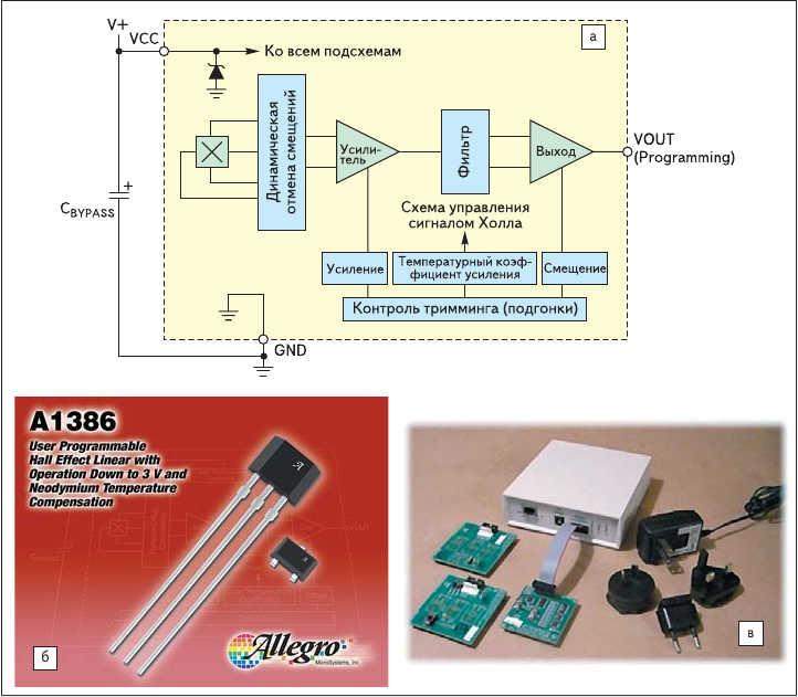 Рис. 3. Обновления в линейке программируемых аналоговых датчиков Холла Allegro (классического типа): а) функциональная диаграмма ИС А 1381/2/3/4; б) внешний вид А 1386 - датчика с функциональностью питания от 3-вольтного источника и аналоговым интерфейсом; в) оценочный комплект ASEK-02 (Allegro Sensors Evaluation Kit) для программирования датчиков