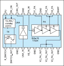 Микросхема входных радиочастотных цепей T7024