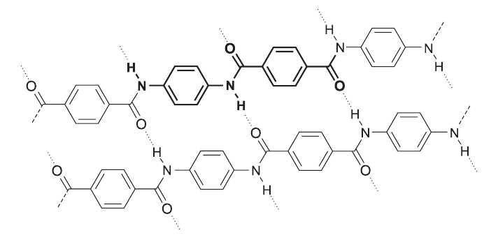 Рис. 2. Структура арамидной ткани