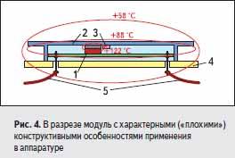 В разрезе модуль с характерными конструктивными особенностями применения в аппаратуре