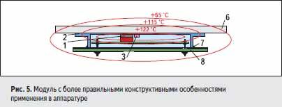 Модуль с более правильными конструктивными особенностями применения в аппаратуре