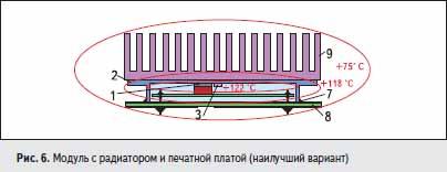 Модуль с радиатором и печатной платой
