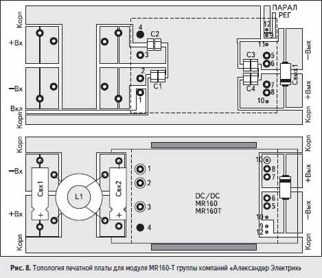 Топология печатной платы для модуля MR160-T группы компаний «Александер Электрик»