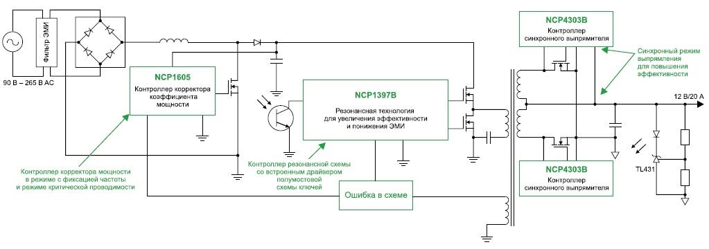 Структурная схема импульсного источника питания на 240 Вт