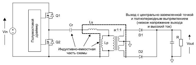 Структура полумостового резонансного LLC-конвертора