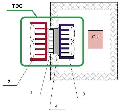 Схема термоэлектрической сборки «воздух-воздух»