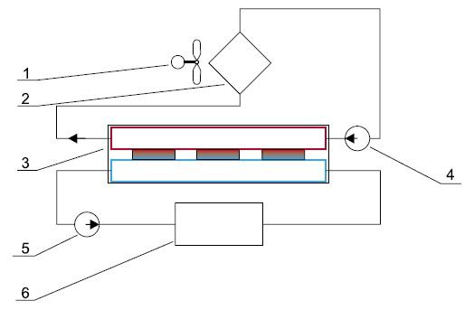 Схема включения сборки «жидкость-жидкость» с автономным жидкостным контуром