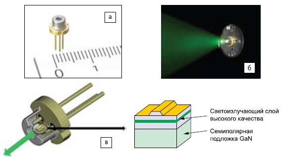 Первый в мире «истинно зеленый» полупроводниковый лазерный диод с выходом 100 мВт