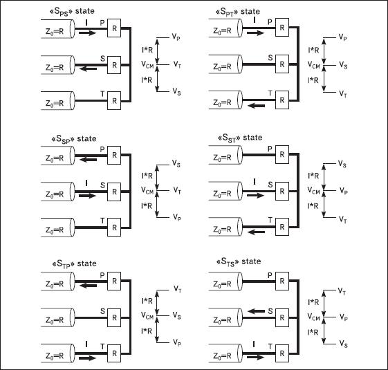 Дифференциальные состояния трехпроводной системы передачи TLDS