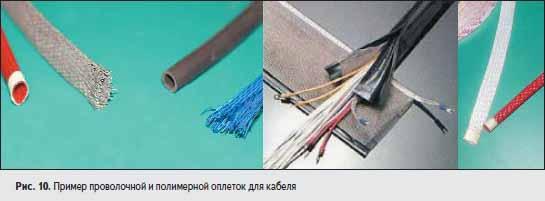 Пример проволочной и полимерной оплеток для кабеля