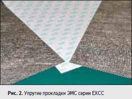 Упругие прокладки ЭМС серии EXCC