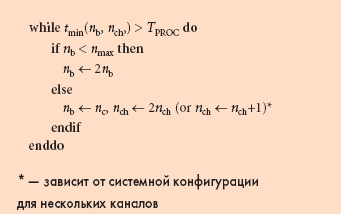 Рис. 5. Процедура оптимизации
