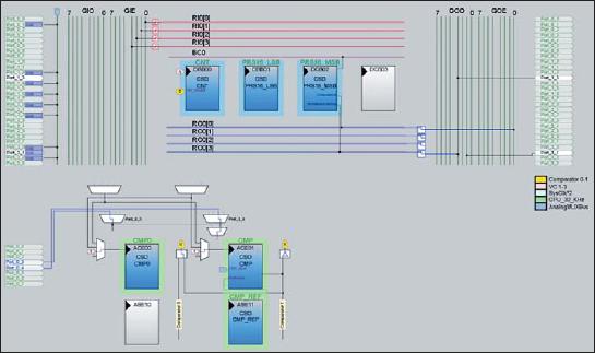 Размещение модуля CSD в среде программирования PSoC Designer