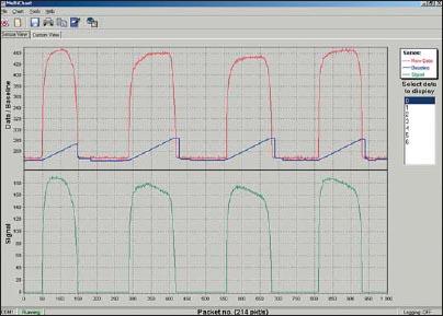 Сигнал при периодичном касании сенсора без покрытия