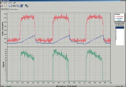 Сигнал с сенсора при установленном покрытии