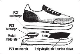 Ботинок с пьезоэлектическим источником питания