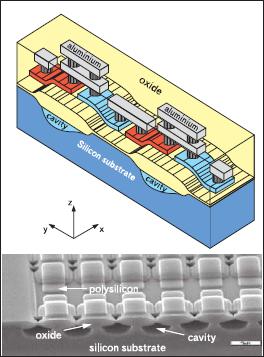 Структура термогенератора для использования в «электронной одежде» или «носимой электронике» (wearable electronics)