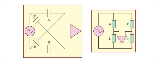 Эквивалентная схема тракта передачи PAN