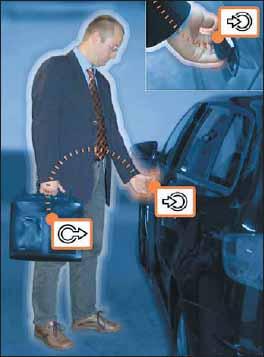 Комфортный доступ к электронному замку автомобиля через Skinplex