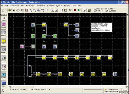 Рис. 14. Схема сети стандарта 802.11a со скоростью 36 Мбит/с