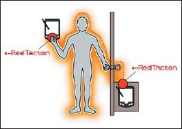 Связь «точка-точка» между двумя устройствами сети RedTacton