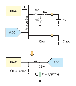 Схема работы модуля CSA