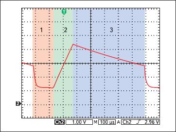 Осциллограмма напряжения на конденсаторе Cmod